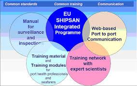 ShipSAN images
